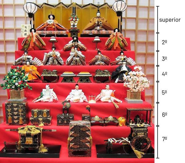 muñecas hinamatsuri