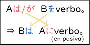 pasiva japonés 1