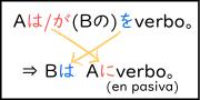 pasiva japonés 3