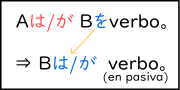 pasiva japonés 4