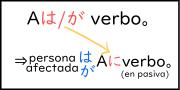 pasiva japonés 5