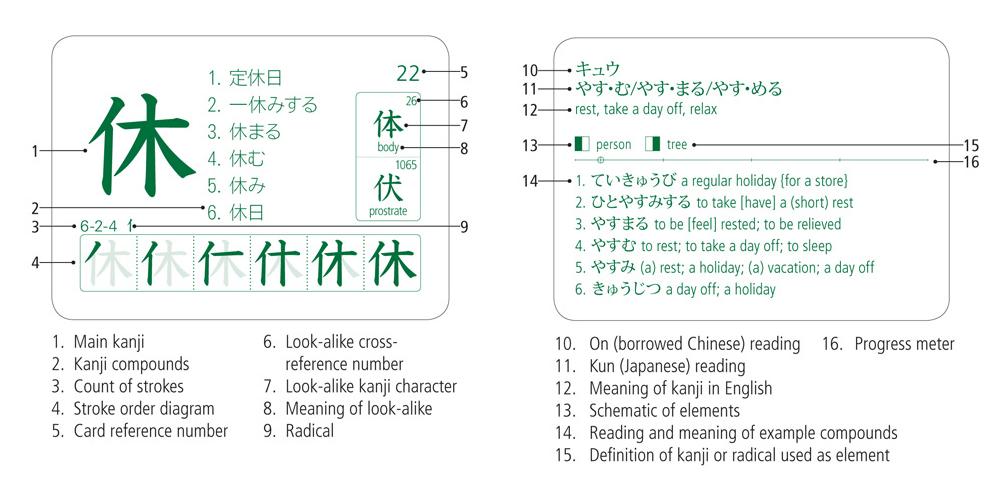 flashcards kanji japonés